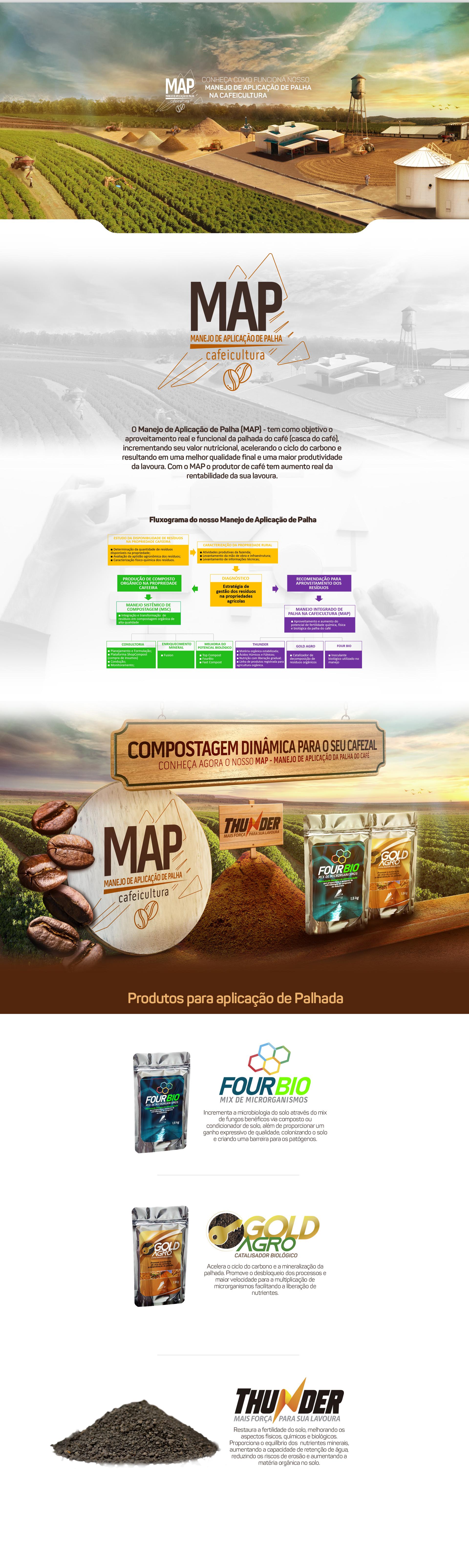Aplicação     de Palha - Cafeicultura